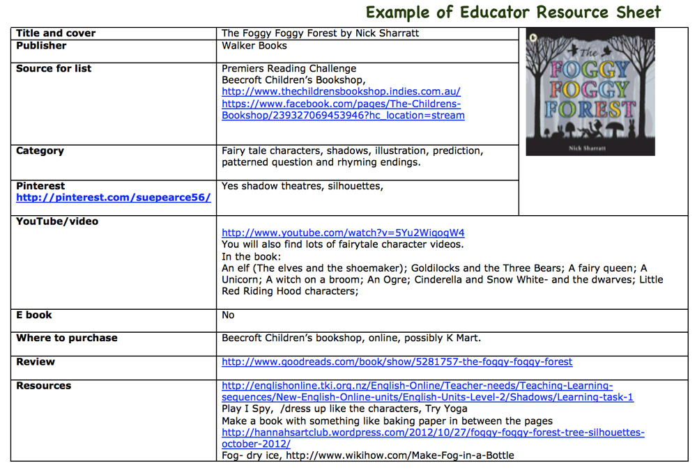 ED-20-Educator-resource-sheet