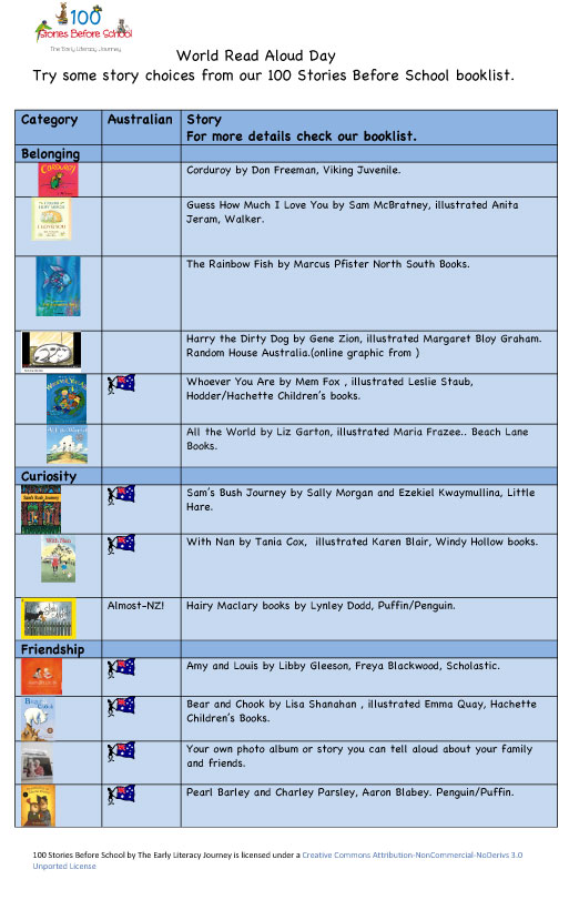 World-Read-Aloud-Day-Australian-stories-from-100-Stories-Before-School-final--copy-1